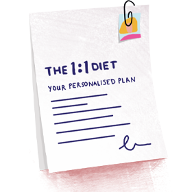 1:1 Diet plan written out on paper